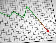 courbe-graphique-pertes-rouge