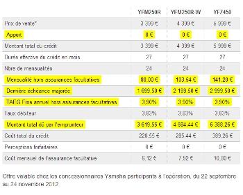 yamaha-credit-moto